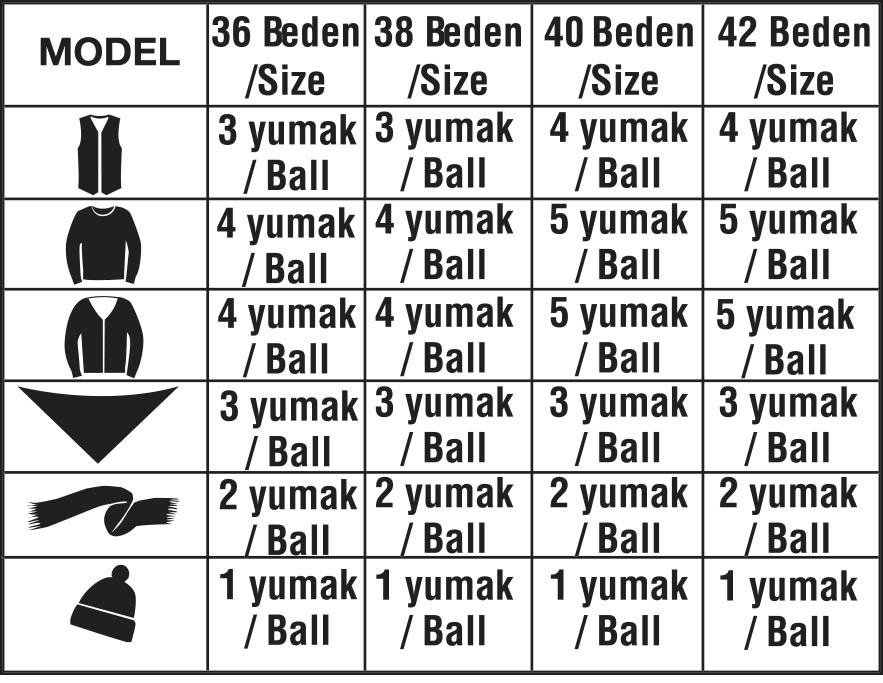 Tabela_4_Mevsim